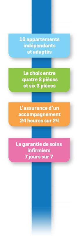 Habitat inclusif au Coudray Montceaux 91